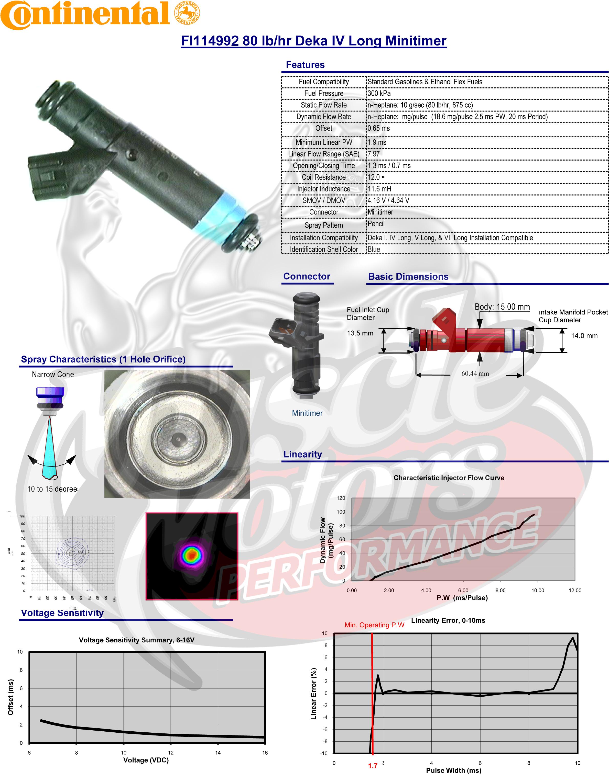 Tuning large injectors, Siemens Deka 80 lb, 7427 $0E, Turbo
