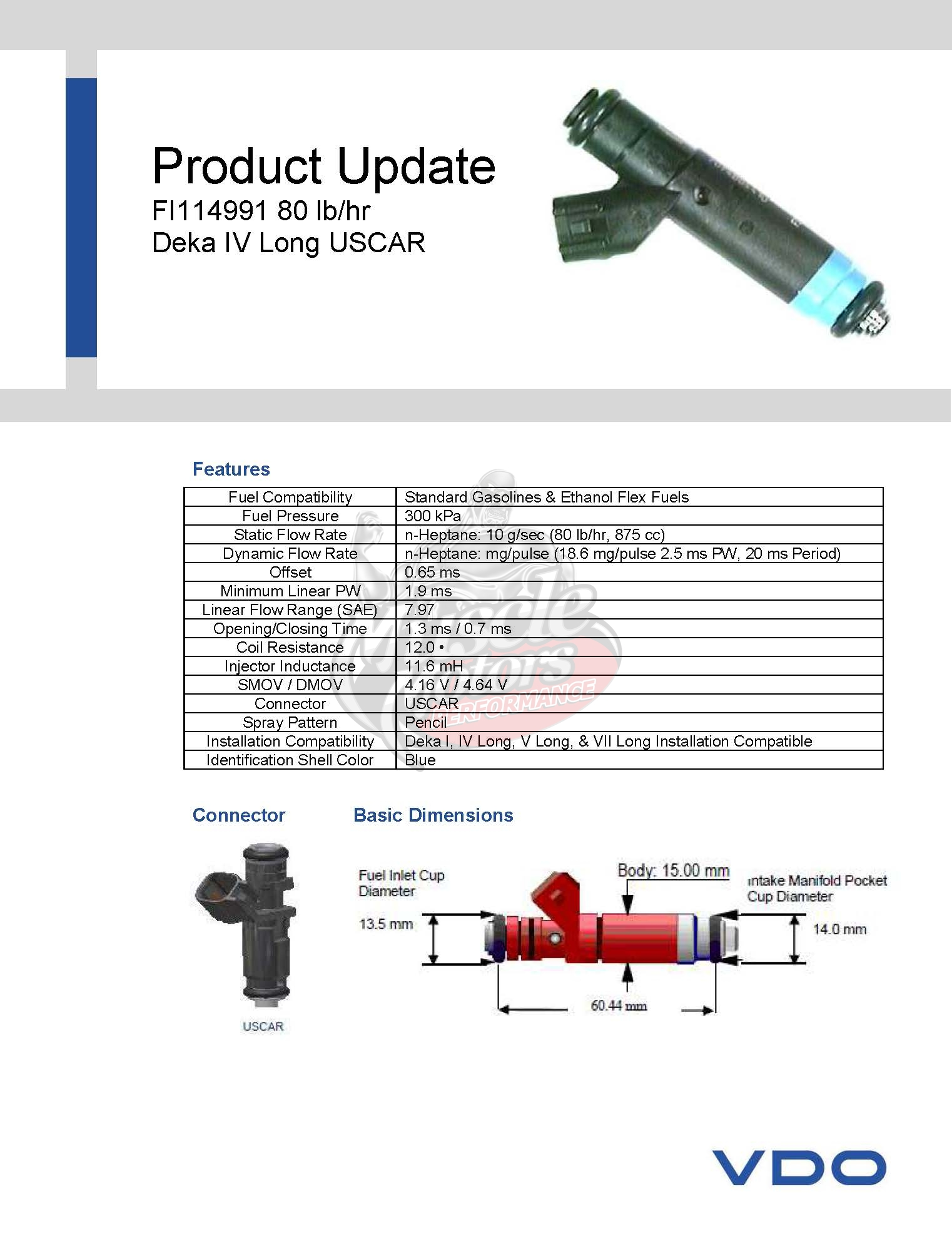Ford Fuel Injector Color Chart